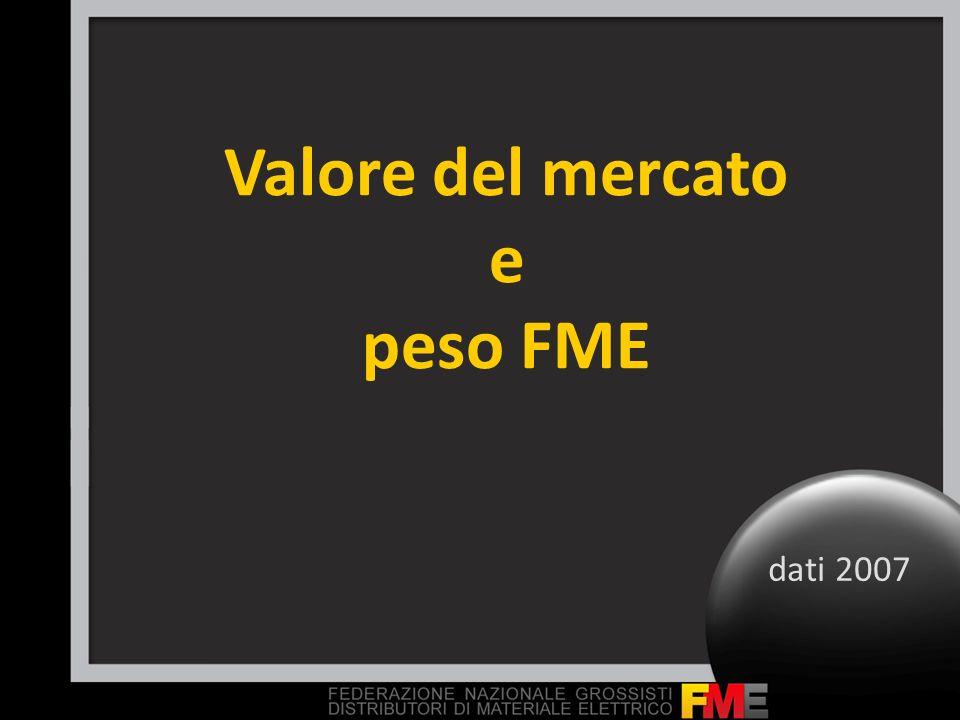 Valore del mercato e peso FME dati 2007