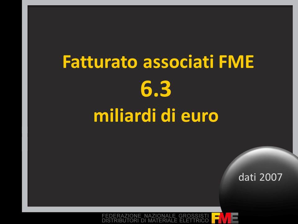 Fatturato associati FME 6.3 miliardi di euro dati 2007