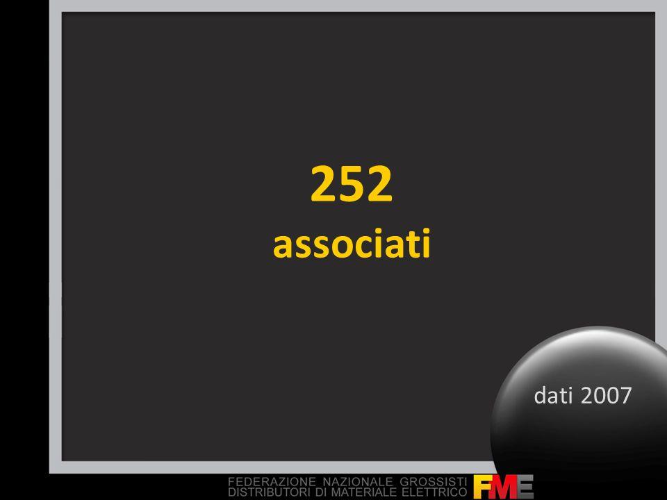 252 associati dati 2007