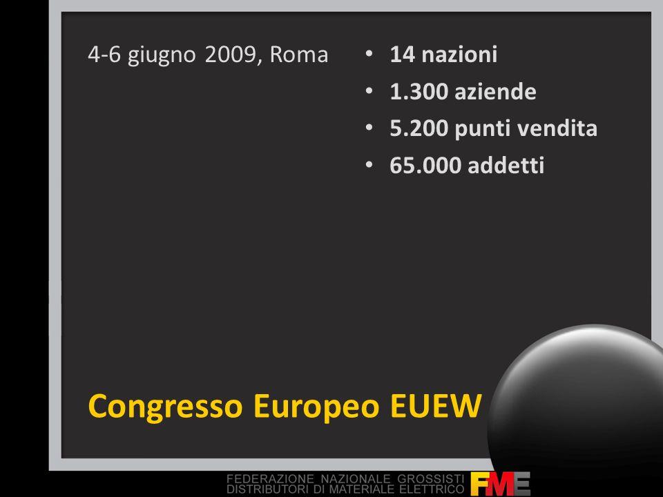 Congresso Europeo EUEW 4-6 giugno 2009, Roma 14 nazioni 1.300 aziende 5.200 punti vendita 65.000 addetti