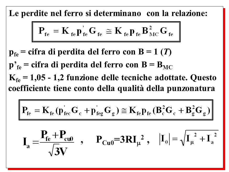 Le perdite nel ferro si determinano con la relazione: p fe = cifra di perdita del ferro con B = 1 (T) p fe = cifra di perdita del ferro con B = B MC K