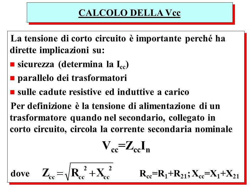 CALCOLO DELLA Vcc La tensione di corto circuito è importante perché ha dirette implicazioni su: n sicurezza (determina la I cc ) n parallelo dei trasf