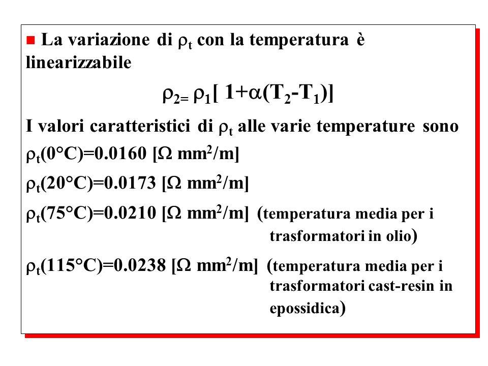 La variazione di t con la temperatura è linearizzabile 2= 1 [ 1+ (T 2 -T 1 )] I valori caratteristici di t alle varie temperature sono t (0°C)=0.0160