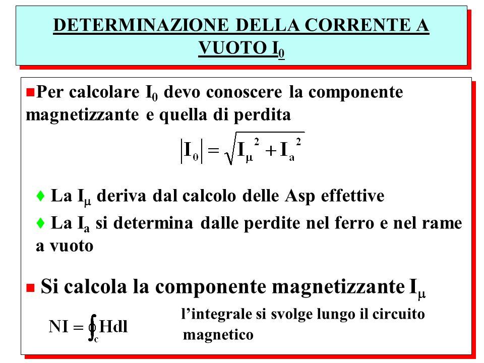 DETERMINAZIONE DELLA CORRENTE A VUOTO I 0 n Per calcolare I 0 devo conoscere la componente magnetizzante e quella di perdita t La I deriva dal calcolo