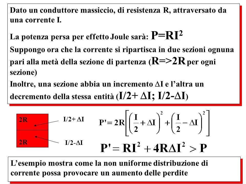 Dato un conduttore massiccio, di resistenza R, attraversato da una corrente I. La potenza persa per effetto Joule sarà: P=RI 2 Suppongo ora che la cor