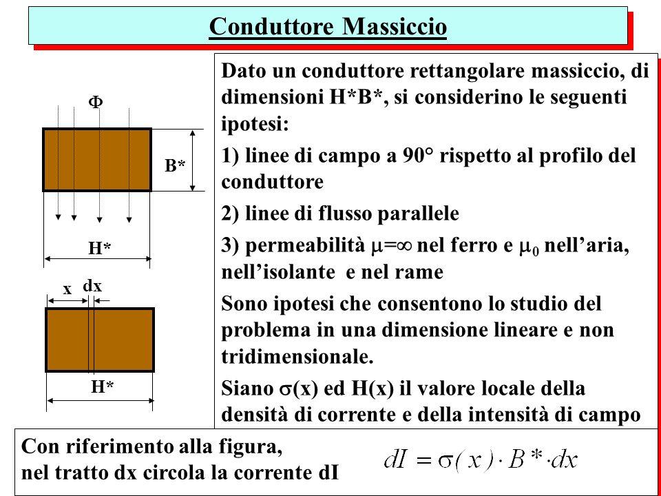 Conduttore Massiccio H* B* Dato un conduttore rettangolare massiccio, di dimensioni H*B*, si considerino le seguenti ipotesi: 1) linee di campo a 90°