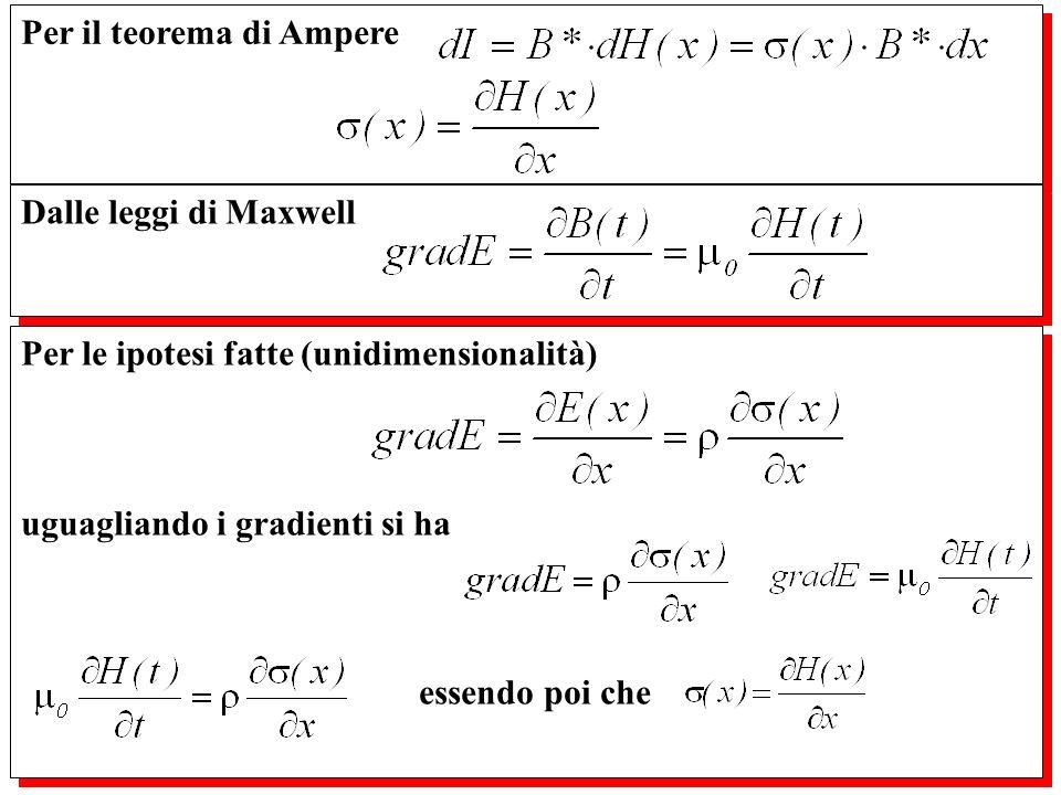 Per il teorema di Ampere Dalle leggi di Maxwell Per le ipotesi fatte (unidimensionalità) uguagliando i gradienti si ha essendo poi che Per le ipotesi