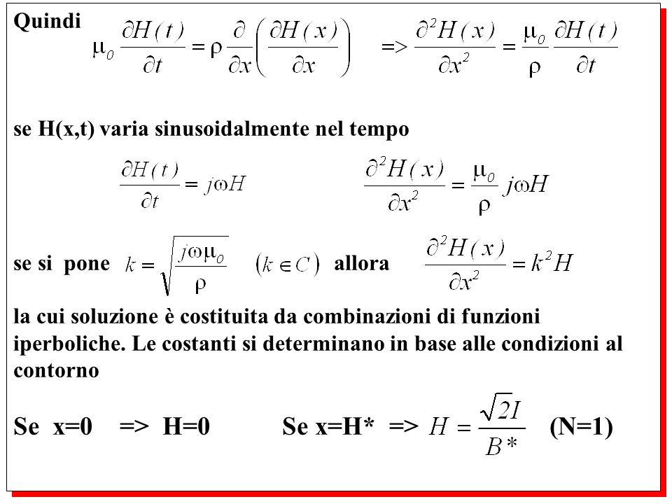 Quindi se H(x,t) varia sinusoidalmente nel tempo se si pone allora la cui soluzione è costituita da combinazioni di funzioni iperboliche. Le costanti