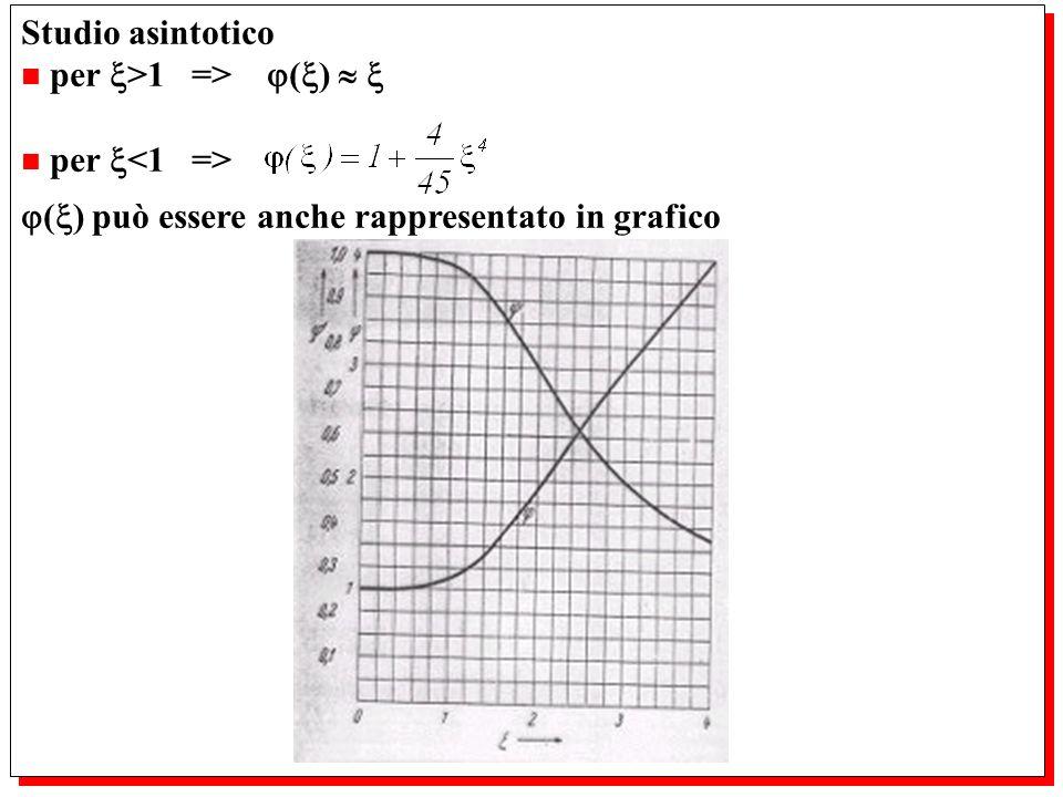 Studio asintotico n per >1 => ( ) n per ( ) può essere anche rappresentato in grafico Studio asintotico n per >1 => ( ) n per ( ) può essere anche rap
