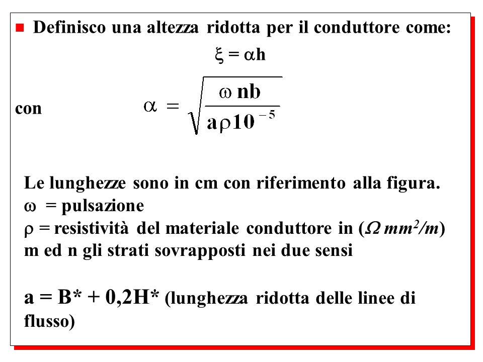 n Definisco una altezza ridotta per il conduttore come: = h con n Definisco una altezza ridotta per il conduttore come: = h con Le lunghezze sono in c