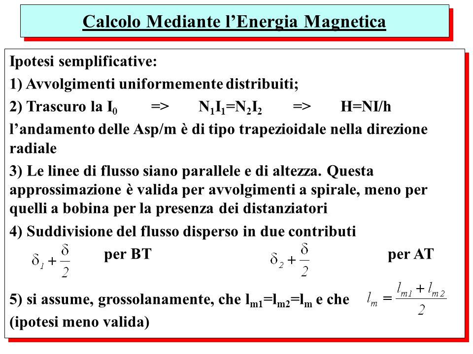 Calcolo Mediante lEnergia Magnetica Ipotesi semplificative: 1) Avvolgimenti uniformemente distribuiti; 2) Trascuro la I 0 =>N 1 I 1 =N 2 I 2 =>H=NI/h