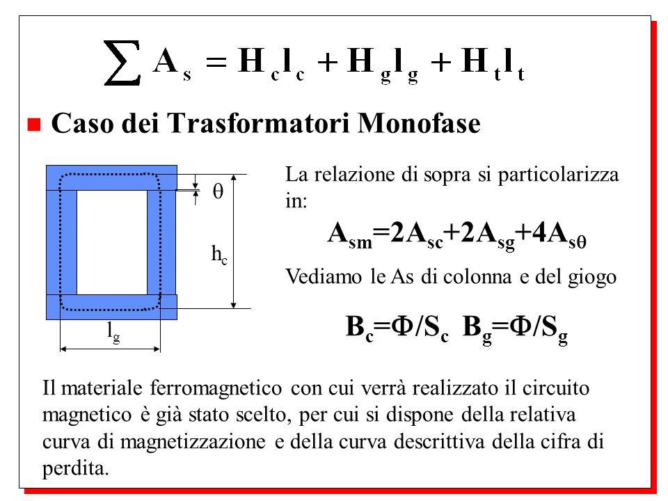 n Caso dei Trasformatori Monofase lglg hchc La relazione di sopra si particolarizza in: A sm =2A sc +2A sg +4A s Vediamo le As di colonna e del giogo