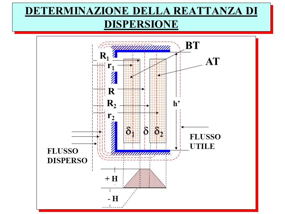 DETERMINAZIONE DELLA REATTANZA DI DISPERSIONE 1 2 BT AT r1r1 R r2r2 + H - H FLUSSO DISPERSO FLUSSO UTILE h R1R1 R2R2
