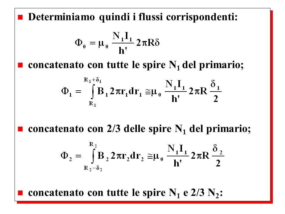 n Determiniamo quindi i flussi corrispondenti: n concatenato con tutte le spire N 1 del primario; n concatenato con 2/3 delle spire N 1 del primario;