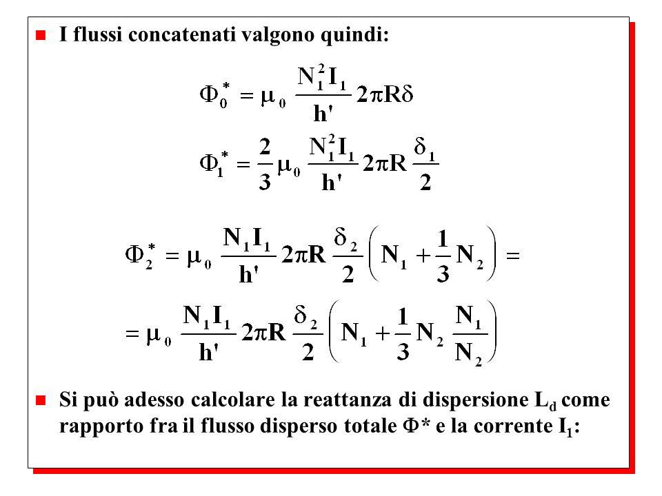 n I flussi concatenati valgono quindi: Si può adesso calcolare la reattanza di dispersione L d come rapporto fra il flusso disperso totale * e la corr