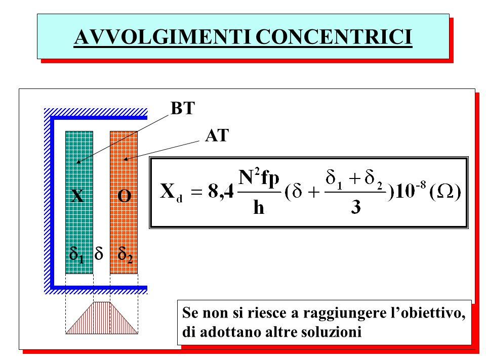 AVVOLGIMENTI CONCENTRICI X O 1 2 BT AT Se non si riesce a raggiungere lobiettivo, di adottano altre soluzioni