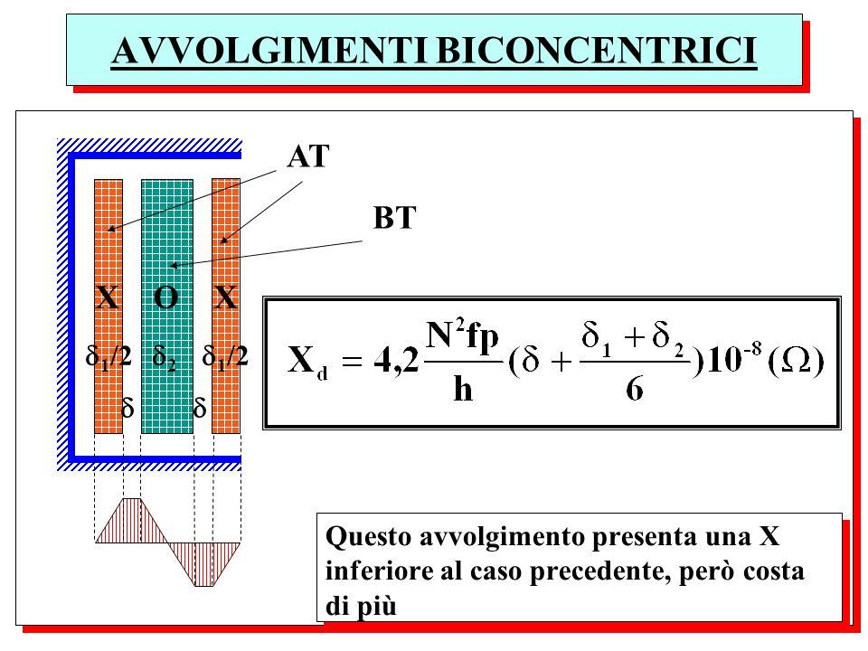 AVVOLGIMENTI BICONCENTRICI X O X AT BT 1 /2 2 1 /2 Questo avvolgimento presenta una X inferiore al caso precedente, però costa di più