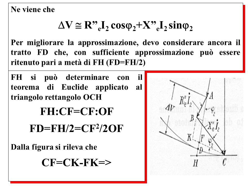 Ne viene che V R e I 2 cos 2 +X e I 2 sin 2 Per migliorare la approssimazione, devo considerare ancora il tratto FD che, con sufficiente approssimazio
