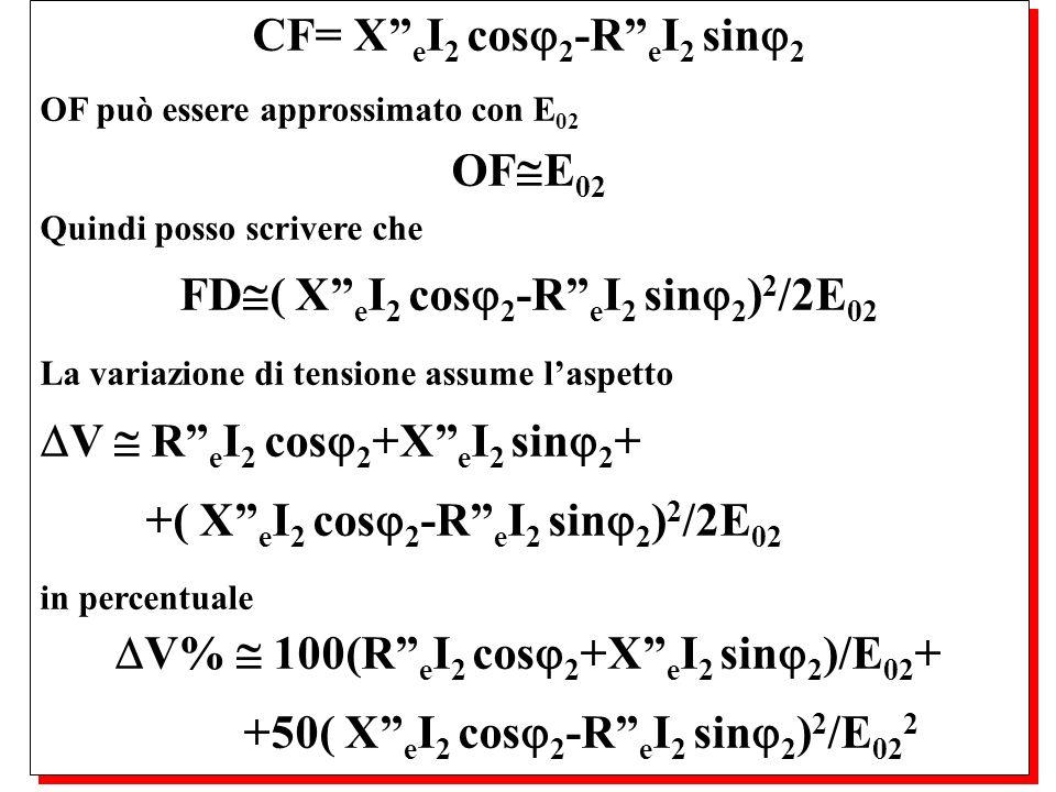 CF= X e I 2 cos 2 -R e I 2 sin 2 OF può essere approssimato con E 02 OF E 02 Quindi posso scrivere che FD ( X e I 2 cos 2 -R e I 2 sin 2 ) 2 /2E 02 La