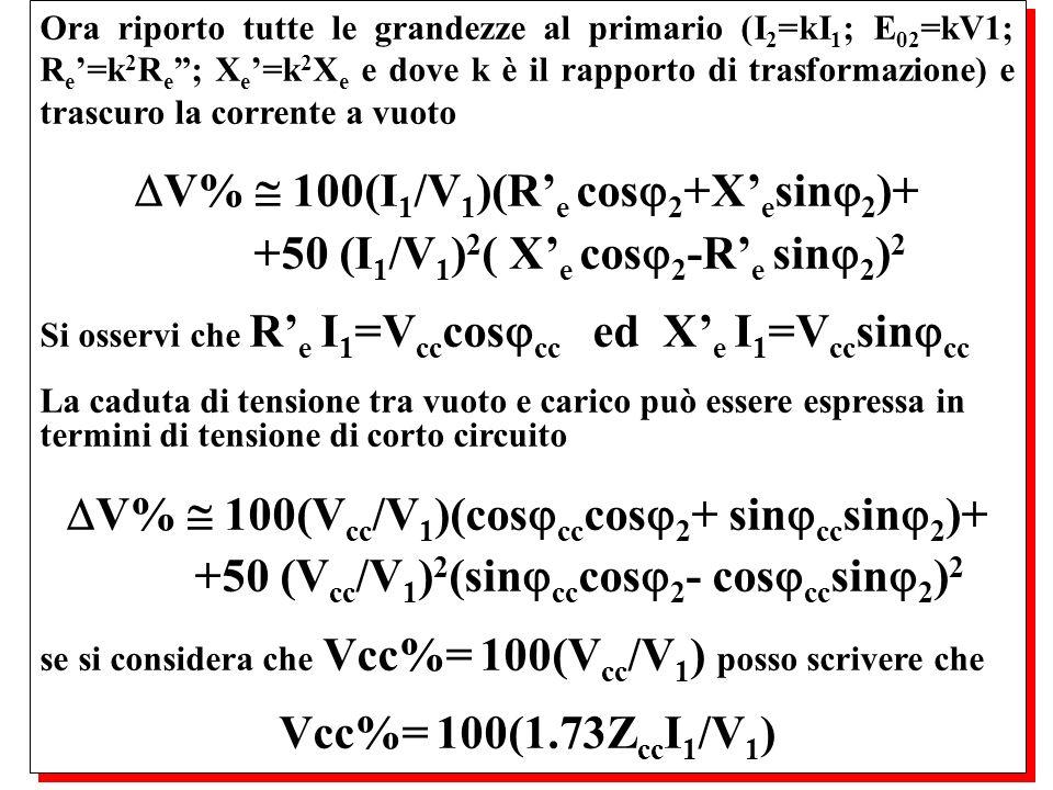 Ora riporto tutte le grandezze al primario (I 2 =kI 1 ; E 02 =kV1; R e =k 2 R e ; X e =k 2 X e e dove k è il rapporto di trasformazione) e trascuro la