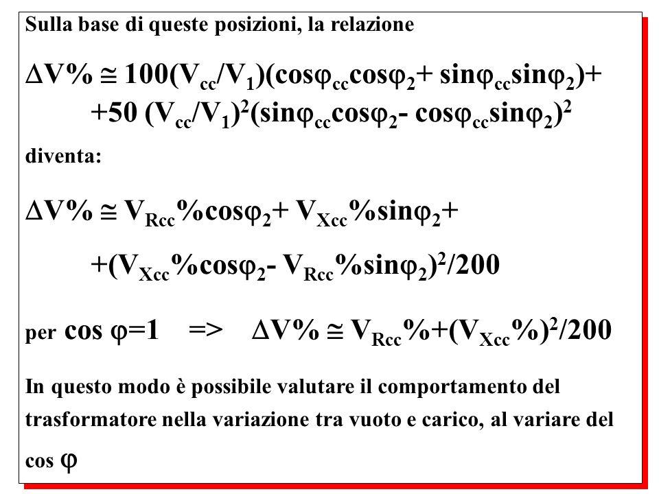 Sulla base di queste posizioni, la relazione V% 100(V cc /V 1 )(cos cc cos 2 + sin cc sin 2 )+ +50 (V cc /V 1 ) 2 (sin cc cos 2 - cos cc sin 2 ) 2 div