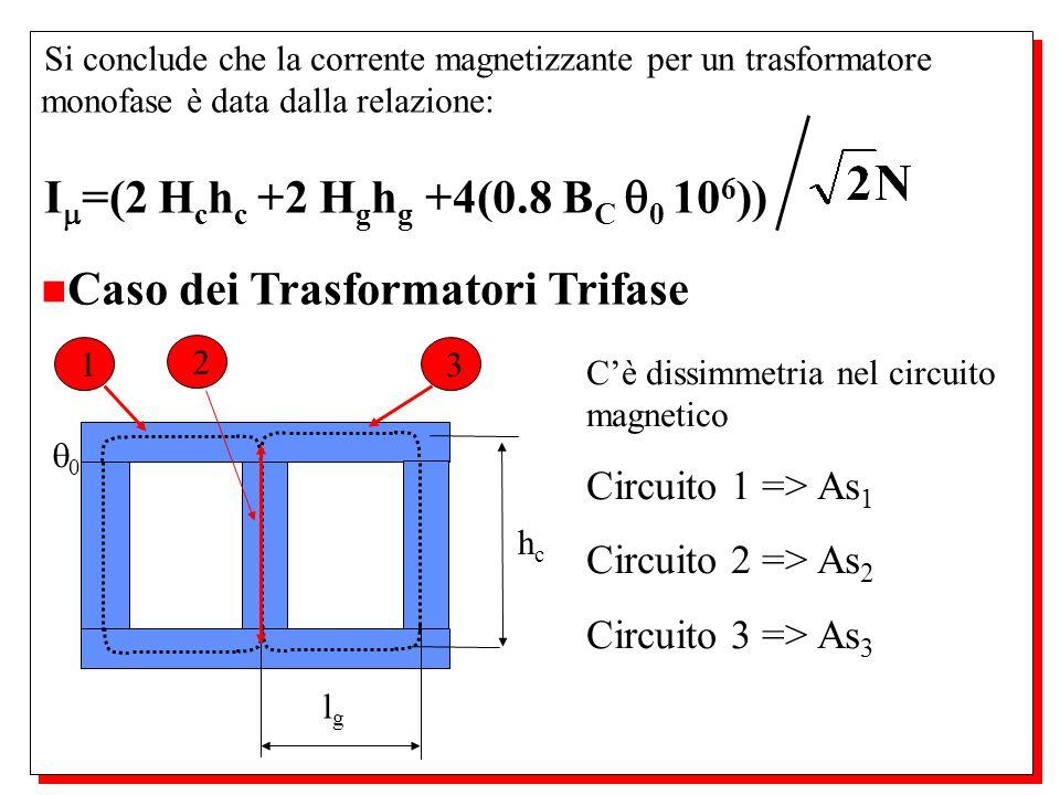 Ora riporto tutte le grandezze al primario (I 2 =kI 1 ; E 02 =kV1; R e =k 2 R e ; X e =k 2 X e e dove k è il rapporto di trasformazione) e trascuro la corrente a vuoto V% 100(I 1 /V 1 )(R e cos 2 +X e sin 2 )+ +50 (I 1 /V 1 ) 2 ( X e cos 2 -R e sin 2 ) 2 Si osservi che R e I 1 =V cc cos cc ed X e I 1 =V cc sin cc La caduta di tensione tra vuoto e carico può essere espressa in termini di tensione di corto circuito V% 100(V cc /V 1 )(cos cc cos 2 + sin cc sin 2 )+ +50 (V cc /V 1 ) 2 (sin cc cos 2 - cos cc sin 2 ) 2 se si considera che Vcc%= 100(V cc /V 1 ) posso scrivere che Vcc%= 100(1.73Z cc I 1 /V 1 ) Ora riporto tutte le grandezze al primario (I 2 =kI 1 ; E 02 =kV1; R e =k 2 R e ; X e =k 2 X e e dove k è il rapporto di trasformazione) e trascuro la corrente a vuoto V% 100(I 1 /V 1 )(R e cos 2 +X e sin 2 )+ +50 (I 1 /V 1 ) 2 ( X e cos 2 -R e sin 2 ) 2 Si osservi che R e I 1 =V cc cos cc ed X e I 1 =V cc sin cc La caduta di tensione tra vuoto e carico può essere espressa in termini di tensione di corto circuito V% 100(V cc /V 1 )(cos cc cos 2 + sin cc sin 2 )+ +50 (V cc /V 1 ) 2 (sin cc cos 2 - cos cc sin 2 ) 2 se si considera che Vcc%= 100(V cc /V 1 ) posso scrivere che Vcc%= 100(1.73Z cc I 1 /V 1 )