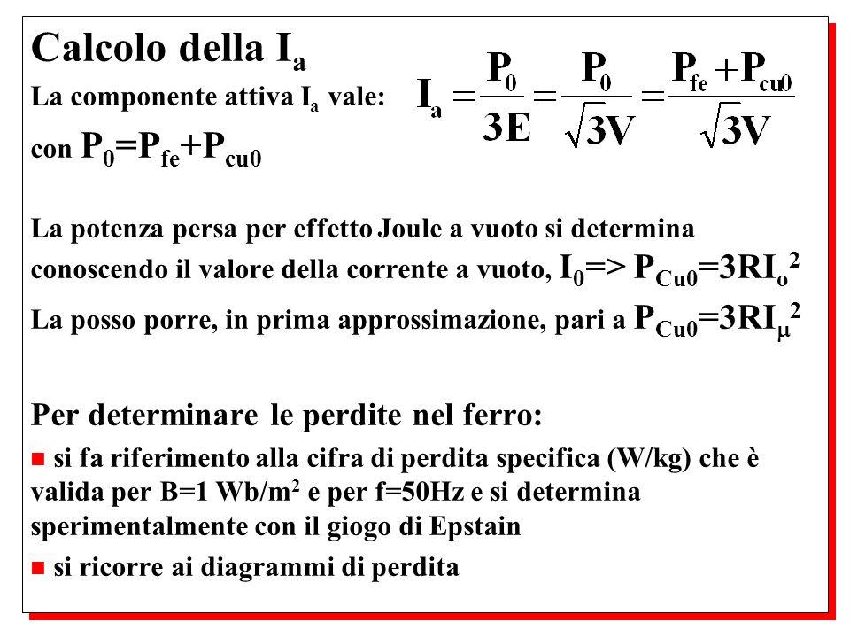 Calcolo della I a La componente attiva I a vale: con P 0 =P fe +P cu0 La potenza persa per effetto Joule a vuoto si determina conoscendo il valore del