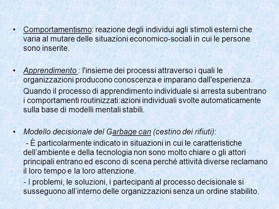 Comportamentismo: reazione degli individui agli stimoli esterni che varia al mutare delle situazioni economico-sociali in cui le persone sono inserite