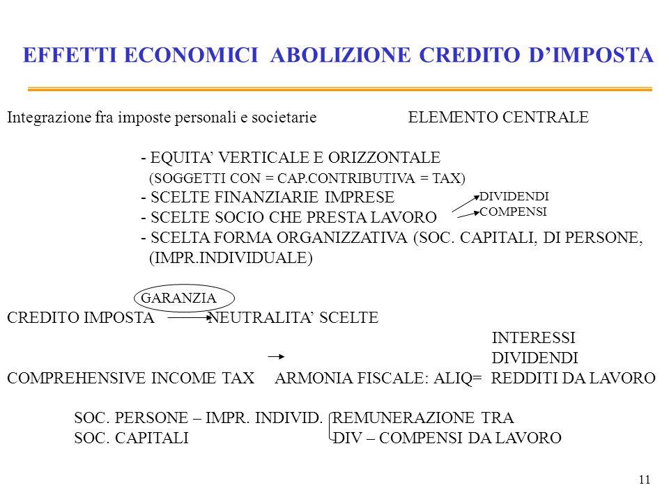 11 EFFETTI ECONOMICI ABOLIZIONE CREDITO DIMPOSTA Integrazione fra imposte personali e societarie ELEMENTO CENTRALE - EQUITA VERTICALE E ORIZZONTALE (S