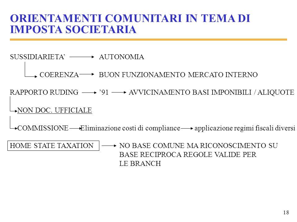 18 ORIENTAMENTI COMUNITARI IN TEMA DI IMPOSTA SOCIETARIA SUSSIDIARIETAAUTONOMIA COERENZABUON FUNZIONAMENTO MERCATO INTERNO RAPPORTO RUDING 91AVVICINAM