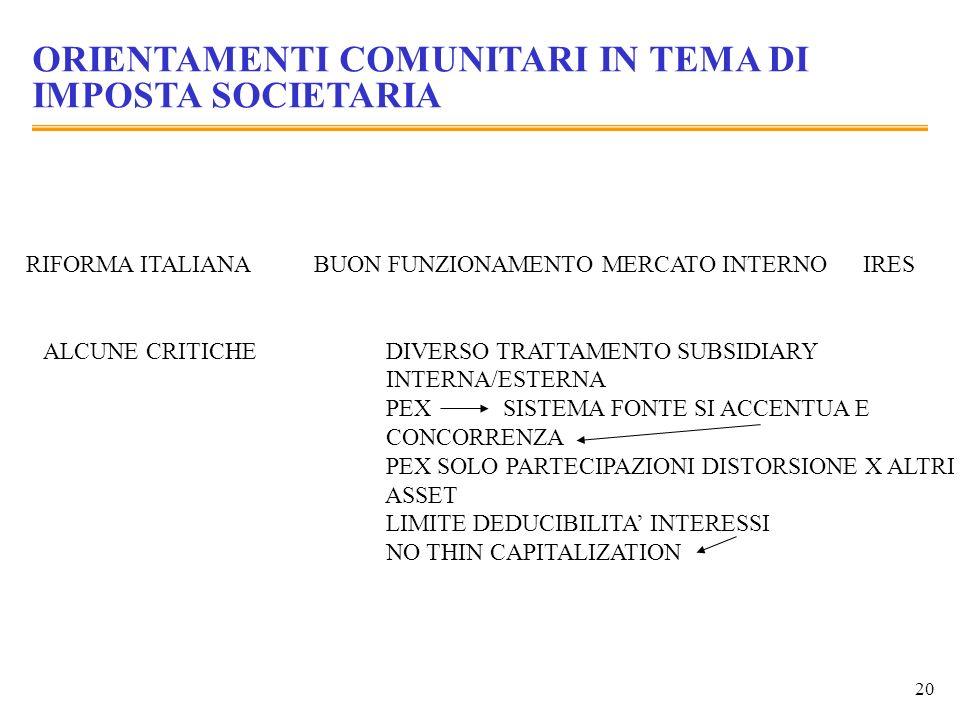 20 ORIENTAMENTI COMUNITARI IN TEMA DI IMPOSTA SOCIETARIA RIFORMA ITALIANABUON FUNZIONAMENTO MERCATO INTERNO IRES ALCUNE CRITICHE DIVERSO TRATTAMENTO S