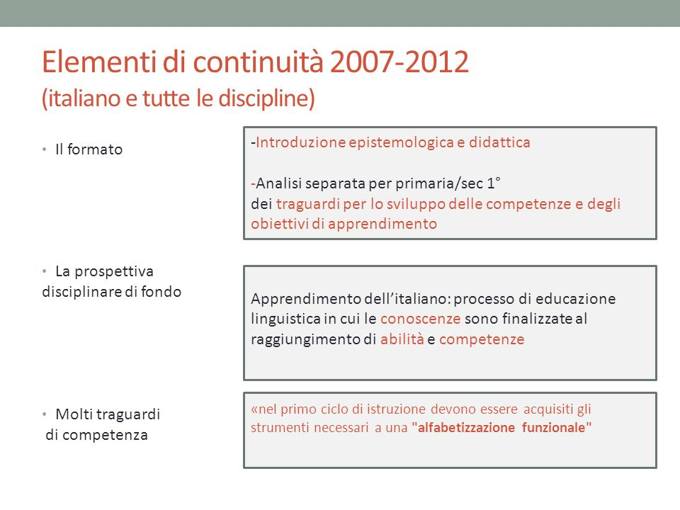 Elementi di continuità 2007-2012 (italiano e tutte le discipline) Il formato La prospettiva disciplinare di fondo Molti traguardi di competenza -Intro