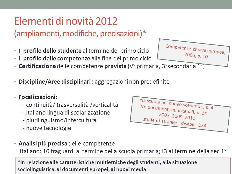 Elementi di novità 2012 (ampliamenti, modifiche, precisazioni)* Il profilo dello studente al termine del primo ciclo Il profilo delle competenze alla