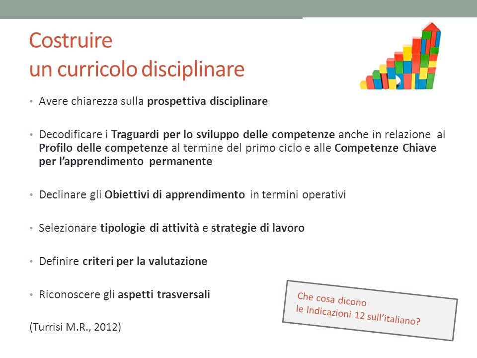 Costruire un curricolo disciplinare Avere chiarezza sulla prospettiva disciplinare Decodificare i Traguardi per lo sviluppo delle competenze anche in