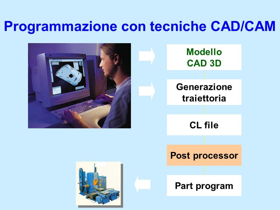 Programmazione con tecniche CAD/CAM Modello CAD 3D Generazione traiettoria CL file Post processor Part program