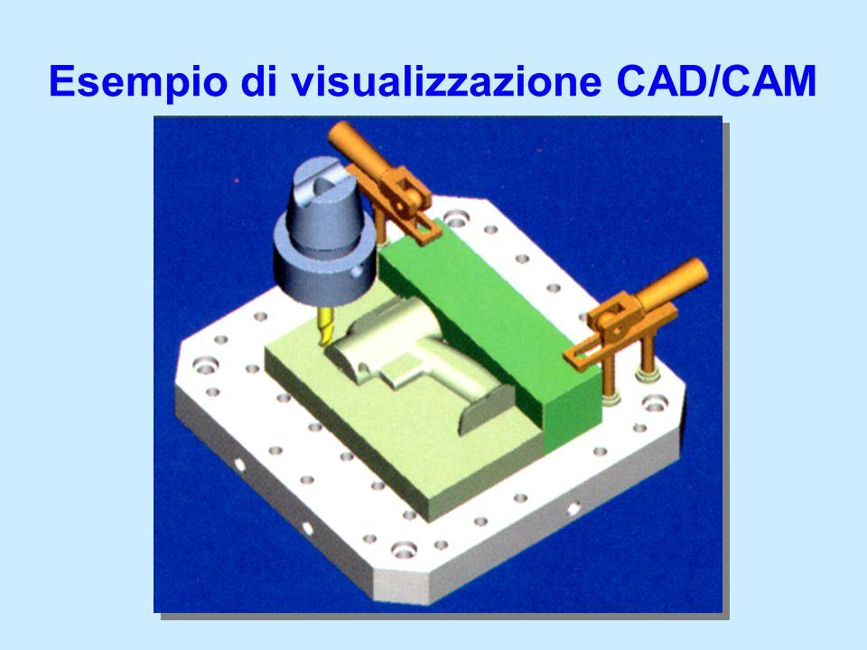 Esempio di visualizzazione CAD/CAM