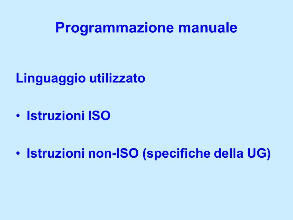 Programmazione manuale Linguaggio utilizzato Istruzioni ISO Istruzioni non-ISO (specifiche della UG)