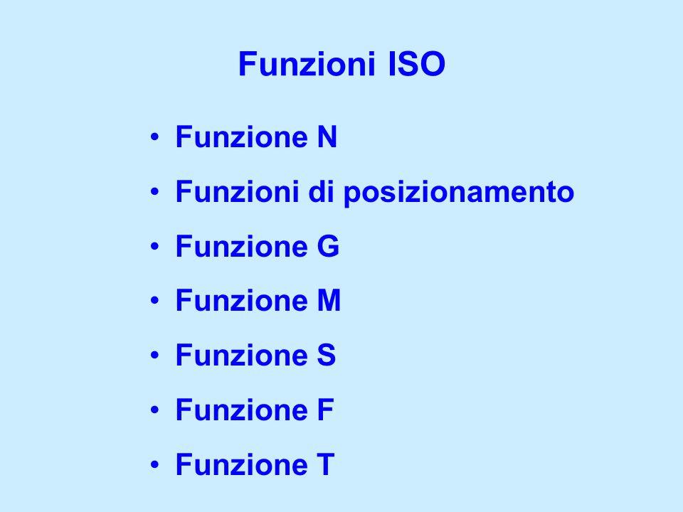 Funzione N Funzioni di posizionamento Funzione G Funzione M Funzione S Funzione F Funzione T Funzioni ISO