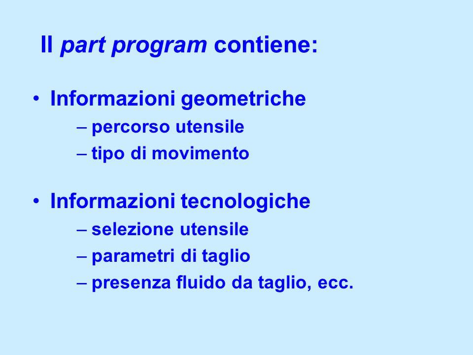 Il part program contiene: Informazioni geometriche –percorso utensile –tipo di movimento Informazioni tecnologiche –selezione utensile –parametri di t