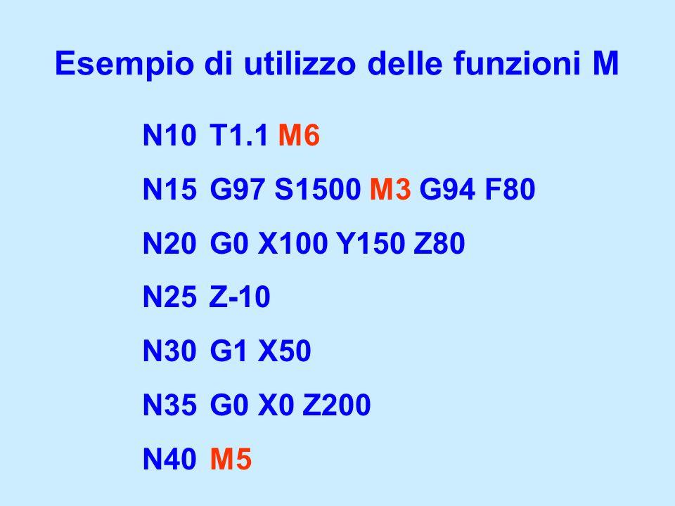 N10T1.1 M6 N15G97 S1500 M3 G94 F80 N20G0 X100 Y150 Z80 N25Z-10 N30G1 X50 N35G0 X0 Z200 N40M5 Esempio di utilizzo delle funzioni M