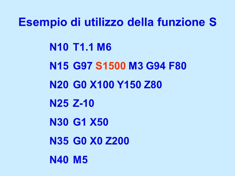 N10T1.1 M6 N15G97 S1500 M3 G94 F80 N20G0 X100 Y150 Z80 N25Z-10 N30G1 X50 N35G0 X0 Z200 N40M5 Esempio di utilizzo della funzione S