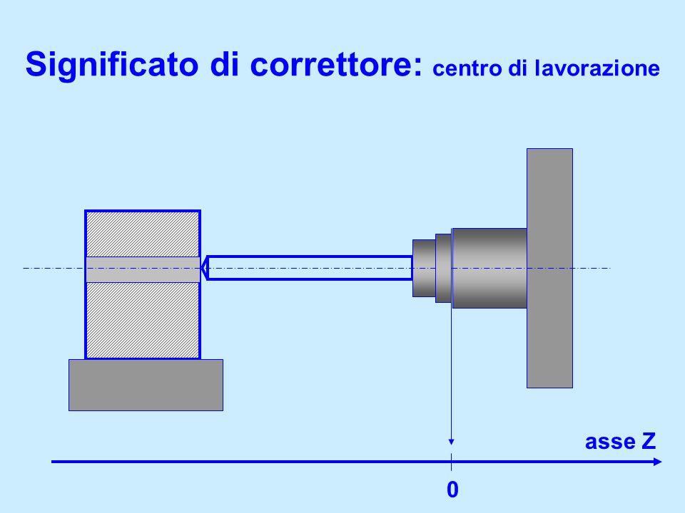 Significato di correttore: centro di lavorazione asse Z 0