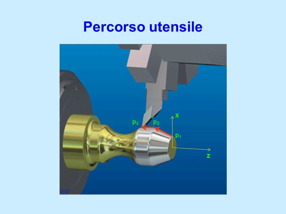 Significato di correttore: centro di lavorazione asse Z 0 (trasduttore) utensile n.1 correzione utensile n.1 0 (trasduttore) 0 (pezzo)