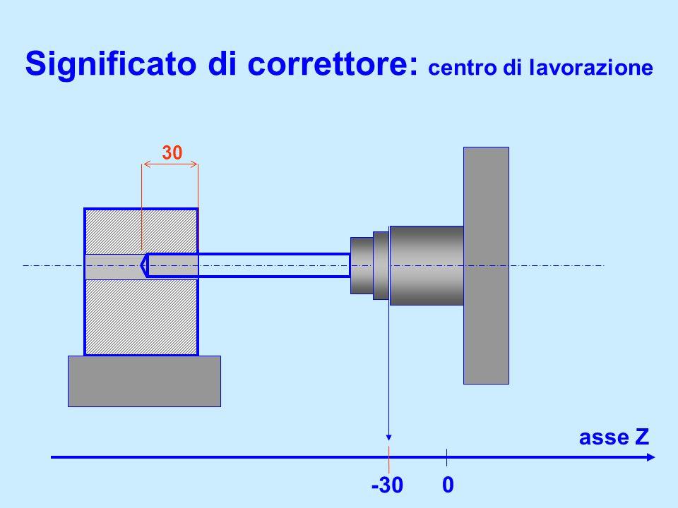 Significato di correttore: centro di lavorazione asse Z 0 30 -30