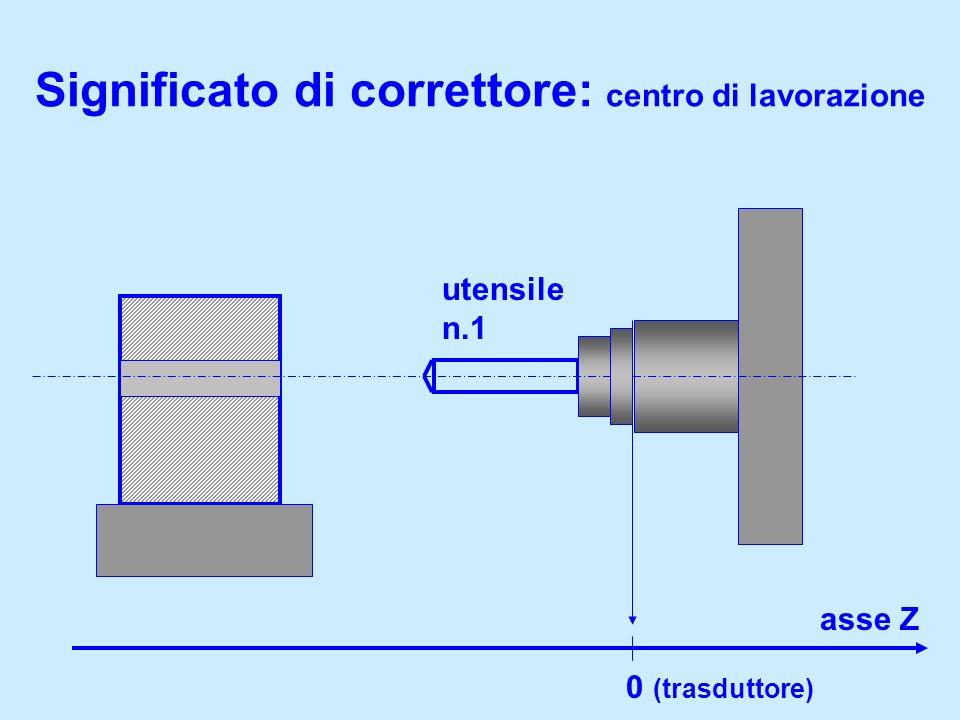 Significato di correttore: centro di lavorazione asse Z 0 (trasduttore) utensile n.1