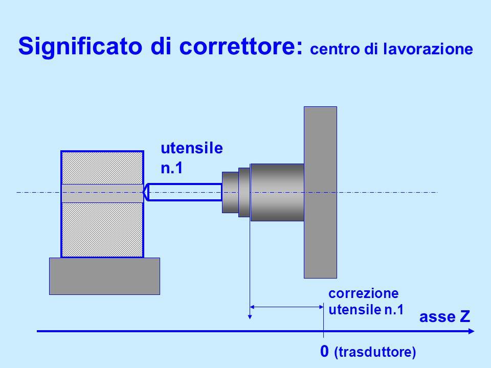 Significato di correttore: centro di lavorazione asse Z 0 (trasduttore) utensile n.1 correzione utensile n.1