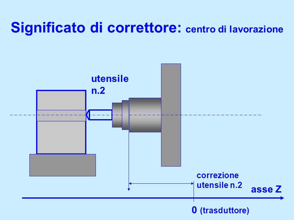 Significato di correttore: centro di lavorazione asse Z 0 (trasduttore) utensile n.2 correzione utensile n.2