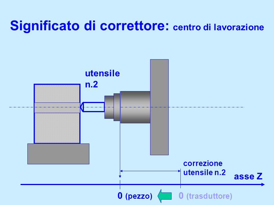 Significato di correttore: centro di lavorazione asse Z 0 (trasduttore) utensile n.2 correzione utensile n.2 0 (pezzo)
