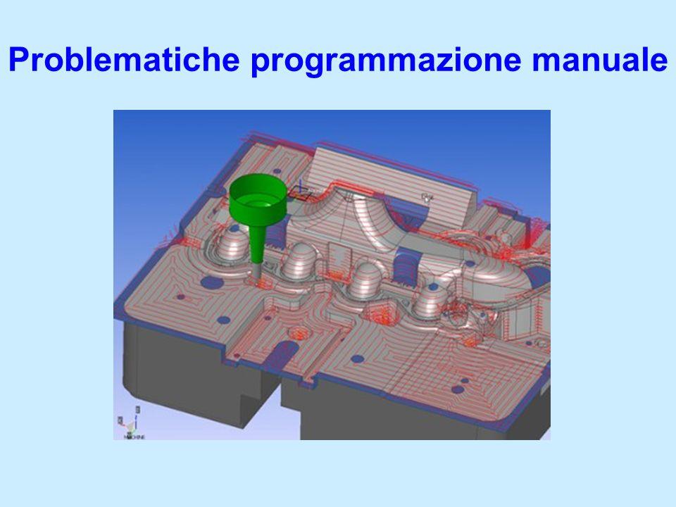 N10T1.1 M6 N15G97 S1500 M3 G94 F80 N20G0 X100 Y150 Z80 N25Z-10 N30G1 X50 N35G0 X0 Z200 N40M5 Esempio di utilizzo della funzione N