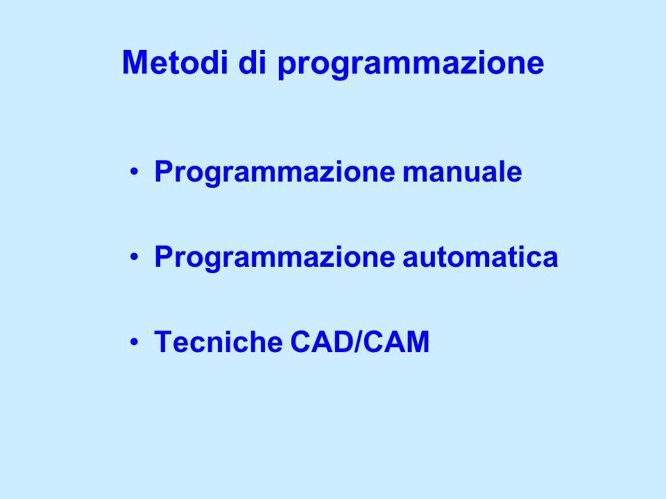 Programmazione manuale Programmazione automatica Tecniche CAD/CAM Metodi di programmazione